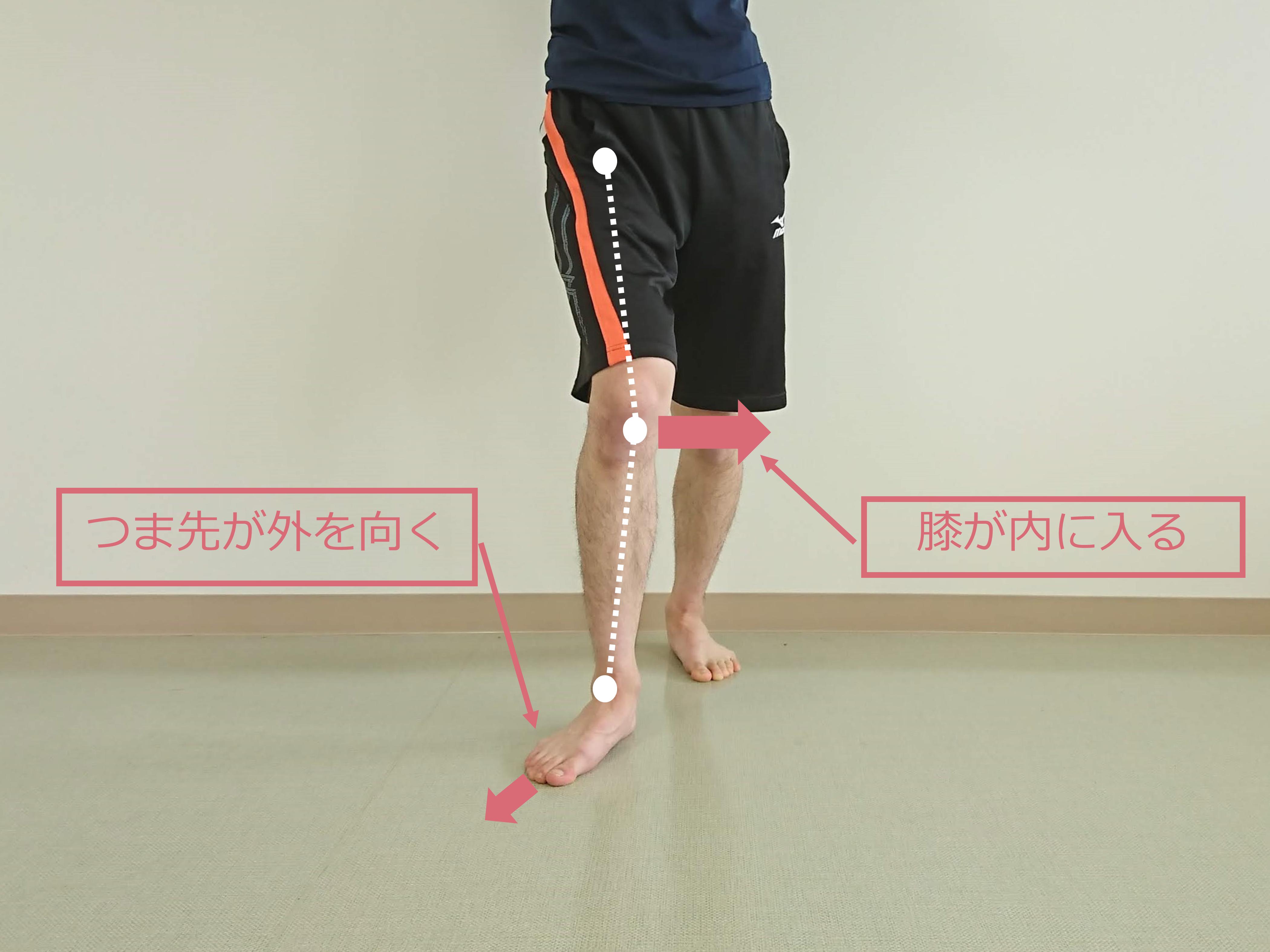 ニーイン・トゥアウト|Knee-in&Toe-out
