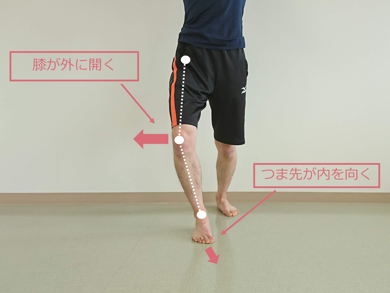 ニーアウト・トゥイン|Knee-out&Toe-in
